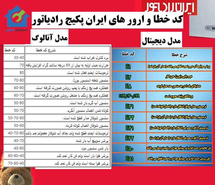 کد خطا و ارور پکیج ایران رادیاتور